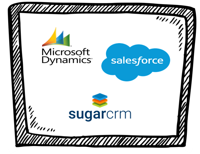 Integrating Boxxstep with CRM systems for complex sales