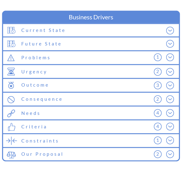 Include business drivers in your relationship mapping tool