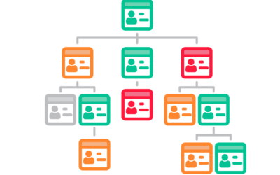Why use Relationship Mapping for key accounts and opportunities?